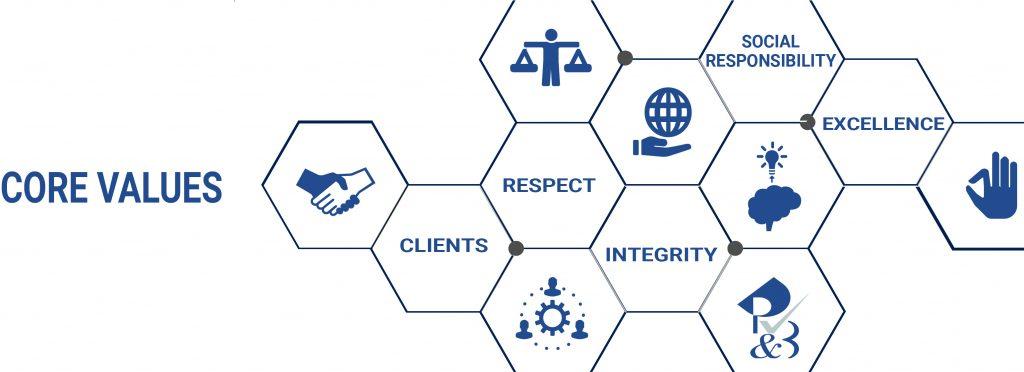 Daniells Phillips Vaughan & Bock | CPA's & Advisors